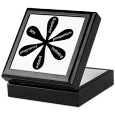 MamaFlowerBW Keepsake Box