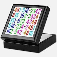 Phone Numbers Keepsake Box