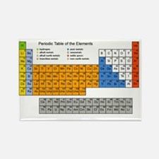 periodic_table.gif Rectangle Magnet
