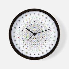 2-E82 Wall Clock