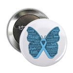 Butterfly Prostate Cancer 2.25