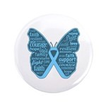Butterfly Prostate Cancer 3.5