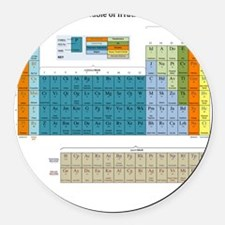 Periodic Table Of Nonsense Light  Round Car Magnet