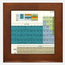 2-Periodic Table of Nonsense Poster v1 Framed Tile