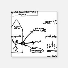 """How Air-Conditioners Work Square Sticker 3"""" x 3"""""""
