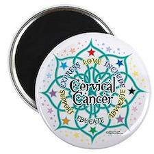 Cervical-Cancer-Lotus Magnet