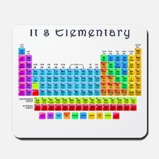 It's Elemental blk. Mousepad