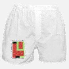 GFYS Boxer Shorts