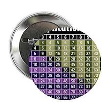 "multiplication-tableBLK 2.25"" Button"