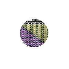 multiplication-tableBLK Mini Button