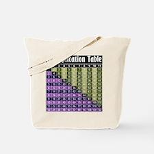 multiplication-tableBLK Tote Bag