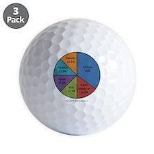 marcus-mixed-plate Golf Ball