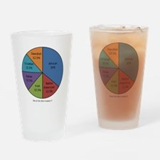 marcus-mixed-plate Drinking Glass