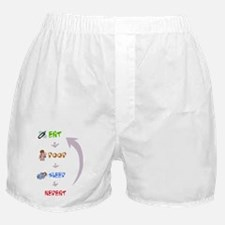 eat_poop_sleep_repeat Boxer Shorts