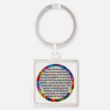 hans quote button Square Keychain
