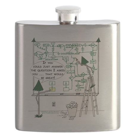 AnswerQuestion-r5-14x14-300dpi-Trans copy Flask