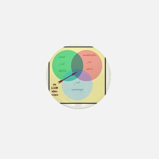 JobSearchResultsExplained-10x10_appare Mini Button