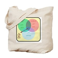 JobSearchResultsExplained-10x10_apparel Tote Bag