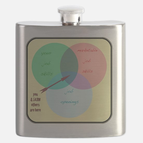 JobSearchResultsExplained-10x10_apparel Flask