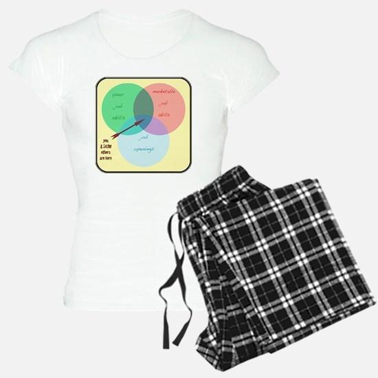 JobSearchResultsExplained-1 Pajamas