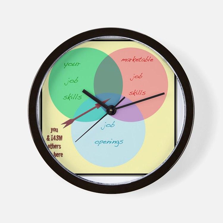 JobSearchResultsExplained-10x10_apparel Wall Clock