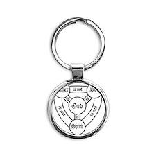trinity Round Keychain