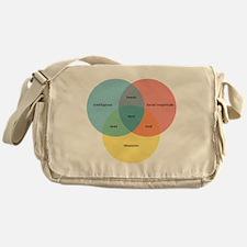 nerd-paradigm-solo Messenger Bag