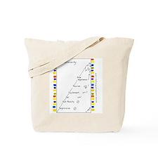 7 CP Adventurarchy Tote Bag