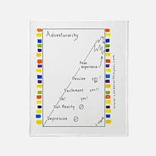 7 CP Adventurarchy Throw Blanket