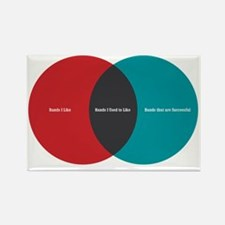 bands-venn-diagram Rectangle Magnet