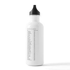 46HighPeaks2 Water Bottle