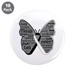 Butterfly Carcinoid Cancer 3.5