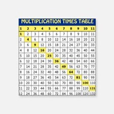"""Multiplication Table_mousep Square Sticker 3"""" x 3"""""""