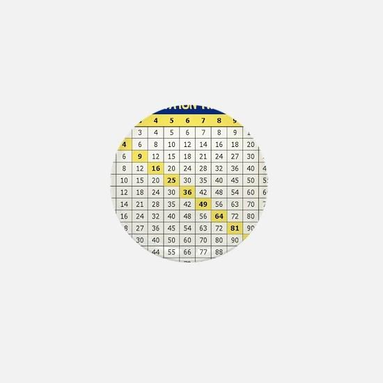 Multiplication Table_mousepad Mini Button