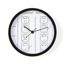 daily_cycle.2 Wall Clock