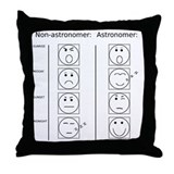 Daily cycle of astronomer Throw Pillows