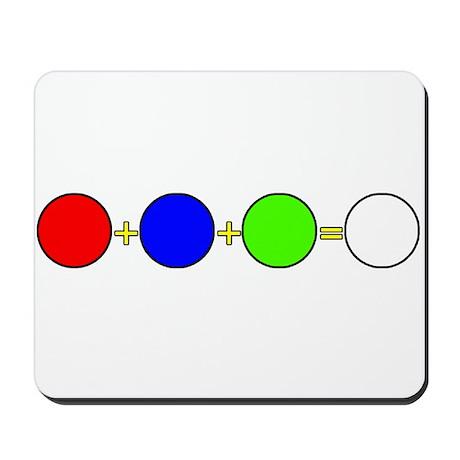 Lighting Equation Mousepad