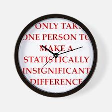 STATISTIC.png Wall Clock