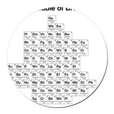 2-periodictable_brooklyn Round Car Magnet