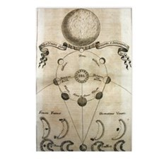 Ancient Moon Phases Postcards (Package of 8)