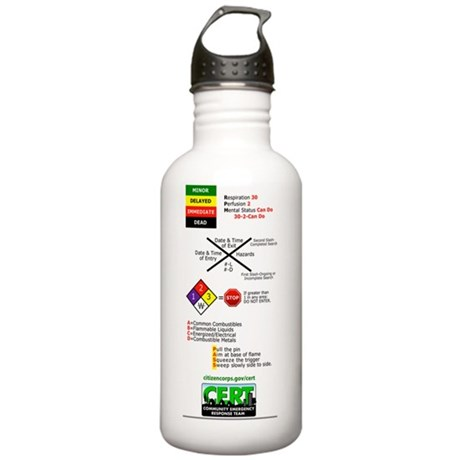 3-CERT-allAreas-water- Stainless Water Bottle 1.0L