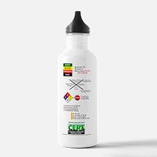 3-CERT-allAreas-water- Water Bottle