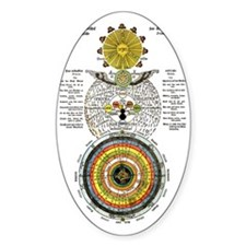 Tetragrammaton Decal