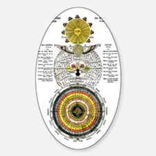Tetragrammaton Sticker (Oval)