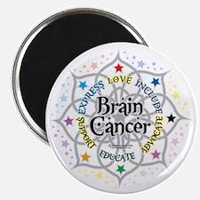 Brain-Cancer-Lotus Magnet