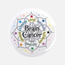 "Brain-Cancer-Lotus 3.5"" Button"