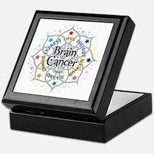 Brain-Cancer-Lotus Keepsake Box