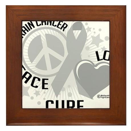 Brain-Cancer-PLC Framed Tile