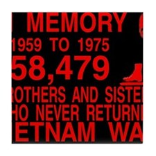 InMemory58479Red Tile Coaster