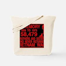 InMemory58479Red Tote Bag